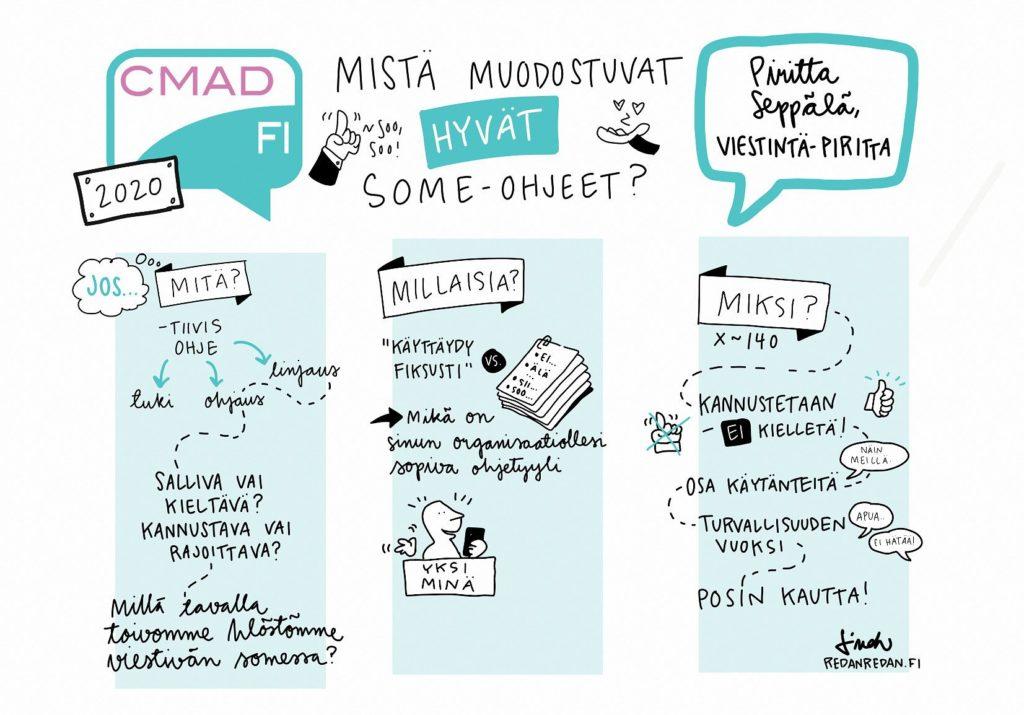 Linda Saukko-Raudan tekemä kuvitus Pirittan puheenvuorosta CMADissa 27.1.20. Sisältö kuunneltavissa YouTubesta, linkki edellisessä lauseessa.